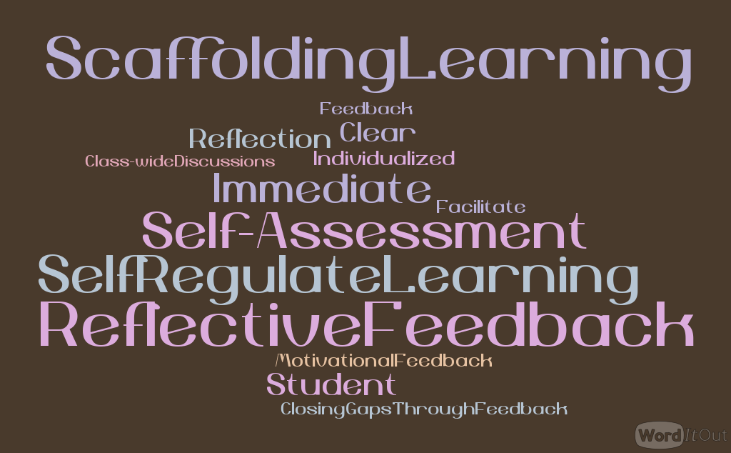 Reflective practice word cloud